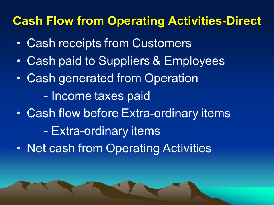 Cash Flow from Operating Activities-Direct Cash receipts from Customers Cash paid to Suppliers & Employees Cash generated from Operation - Income taxe