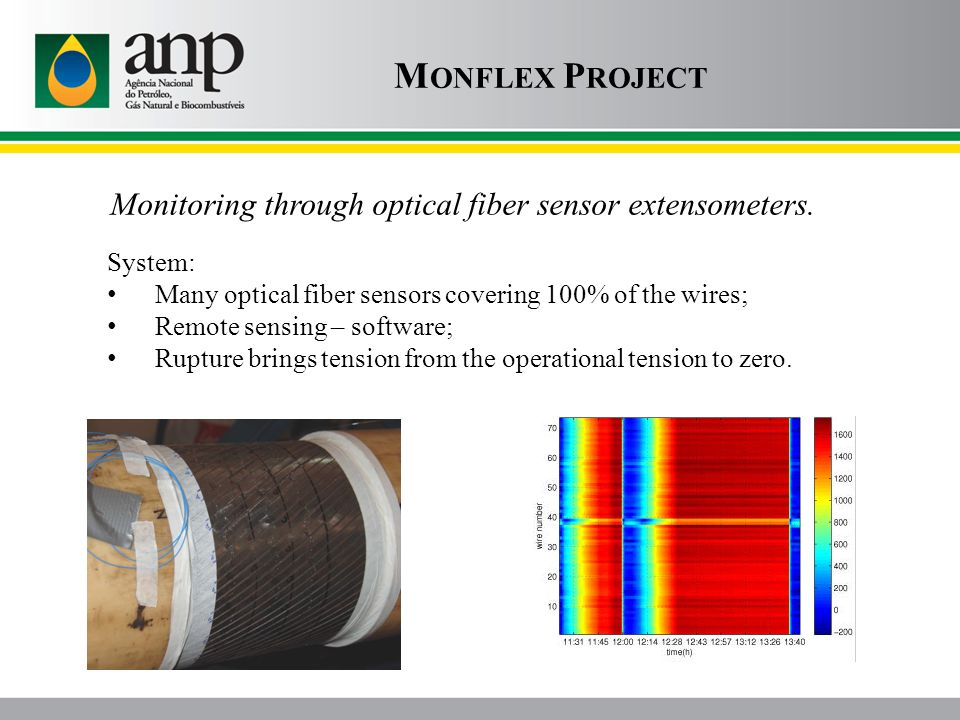 Monitoring through optical fiber sensor extensometers. M ONFLEX P ROJECT System: Many optical fiber sensors covering 100% of the wires; Remote sensing