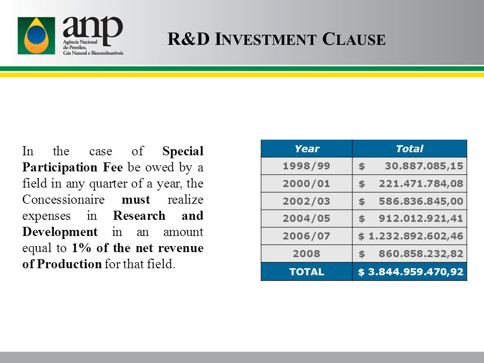 R&D I NVESTMENT C LAUSE In the case of Special Participation Fee be owed by a field in any quarter of a year, the Concessionaire must realize expenses