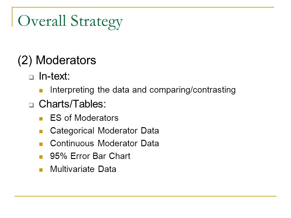 Overall Strategy (2) Moderators  In-text: Interpreting the data and comparing/contrasting  Charts/Tables: ES of Moderators Categorical Moderator Dat