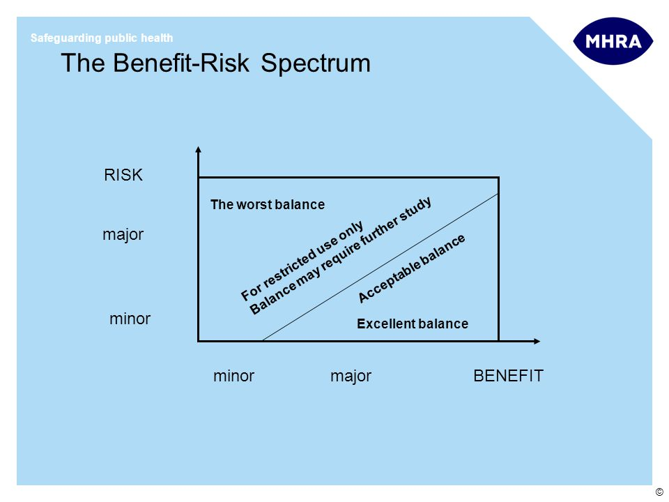 © Safeguarding public health RISK major minor The worst balance For restricted use only Balance may require further study Acceptable balance Excellent balance minormajorBENEFIT The Benefit-Risk Spectrum
