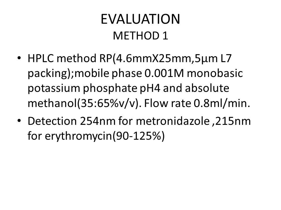 EVALUATION METHOD 1 HPLC method RP(4.6mmX25mm,5µm L7 packing);mobile phase 0.001M monobasic potassium phosphate pH4 and absolute methanol(35:65%v/v).