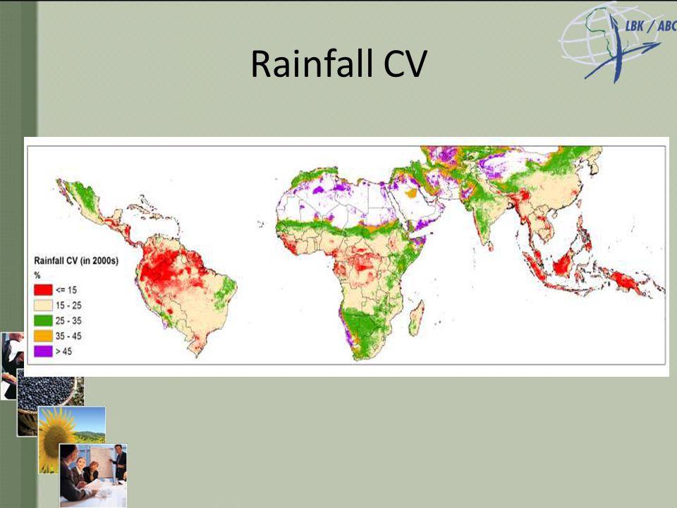 Rainfall CV