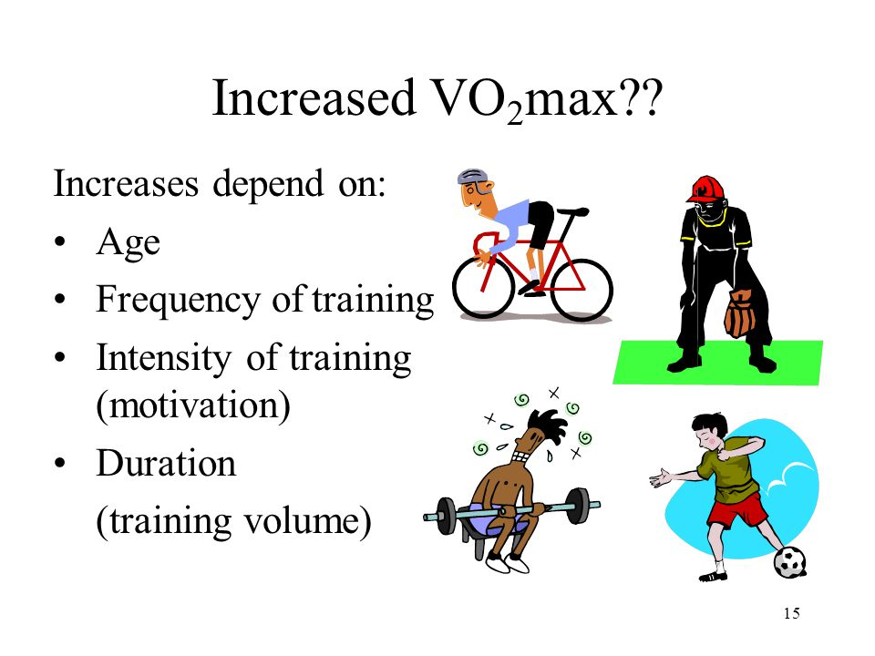 15 Increased VO 2 max?? Increases depend on: Age Frequency of training Intensity of training (motivation) Duration (training volume)