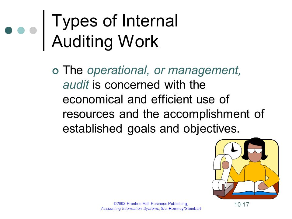 ©2003 Prentice Hall Business Publishing, Accounting Information Systems, 9/e, Romney/Steinbart 10-17 Types of Internal Auditing Work The operational,