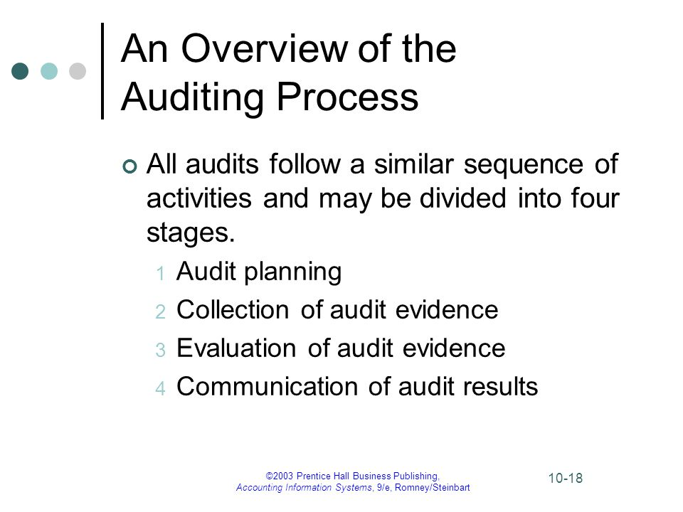 ©2003 Prentice Hall Business Publishing, Accounting Information Systems, 9/e, Romney/Steinbart 10-18 An Overview of the Auditing Process All audits fo