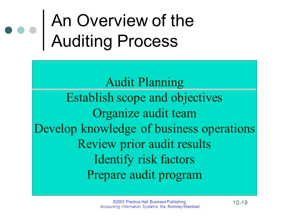 ©2003 Prentice Hall Business Publishing, Accounting Information Systems, 9/e, Romney/Steinbart 10-19 An Overview of the Auditing Process Audit Plannin