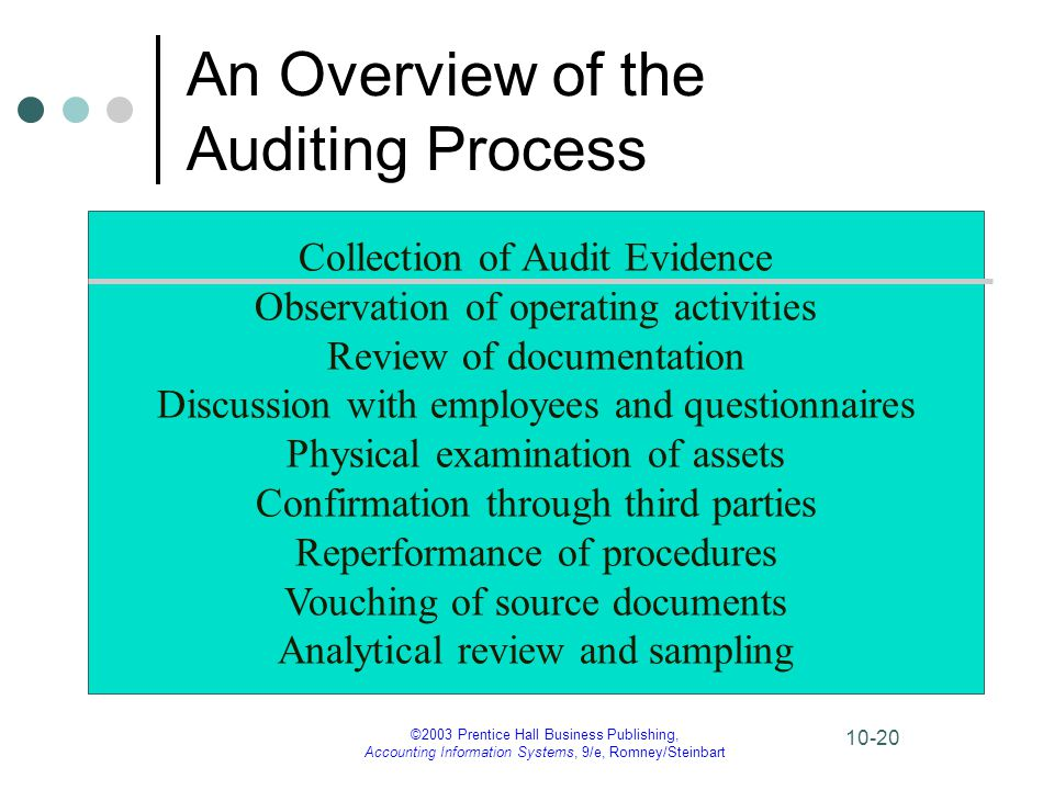 ©2003 Prentice Hall Business Publishing, Accounting Information Systems, 9/e, Romney/Steinbart 10-20 Collection of Audit Evidence Observation of opera