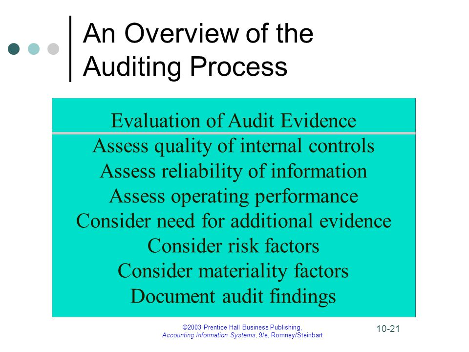 ©2003 Prentice Hall Business Publishing, Accounting Information Systems, 9/e, Romney/Steinbart 10-21 An Overview of the Auditing Process Evaluation of