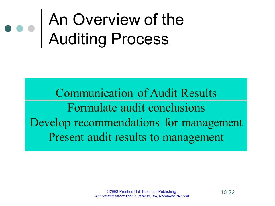 ©2003 Prentice Hall Business Publishing, Accounting Information Systems, 9/e, Romney/Steinbart 10-22 An Overview of the Auditing Process Communication
