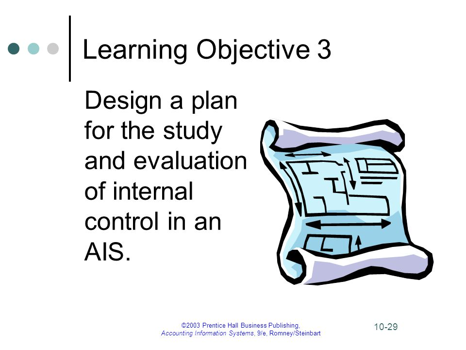 ©2003 Prentice Hall Business Publishing, Accounting Information Systems, 9/e, Romney/Steinbart 10-29 Learning Objective 3 Design a plan for the study