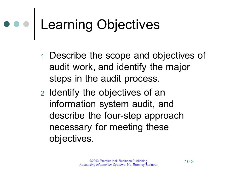 ©2003 Prentice Hall Business Publishing, Accounting Information Systems, 9/e, Romney/Steinbart 10-44 Framework for Audit of Program Modification Procedures (Objective 3) Some compensating controls: – Strong processing controls – Independent processing of test data by auditor These are the same as in audit program development.