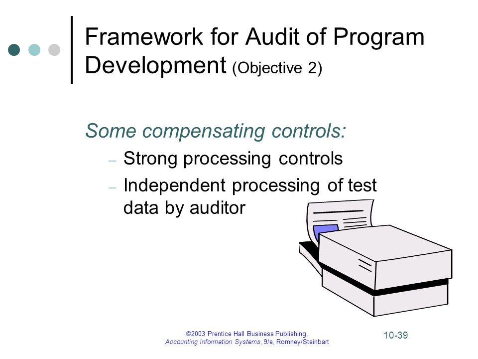 ©2003 Prentice Hall Business Publishing, Accounting Information Systems, 9/e, Romney/Steinbart 10-39 Framework for Audit of Program Development (Objec