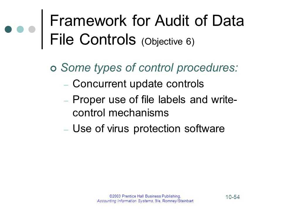 ©2003 Prentice Hall Business Publishing, Accounting Information Systems, 9/e, Romney/Steinbart 10-54 Framework for Audit of Data File Controls (Object