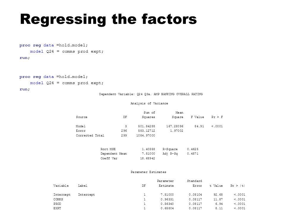 Regressing the factors proc reg data =hold.model; model Q24 = comms prod expt; run; proc reg data =hold.model; model Q24 = comms prod expt; run; Dependent Variable: Q24 Q3a.