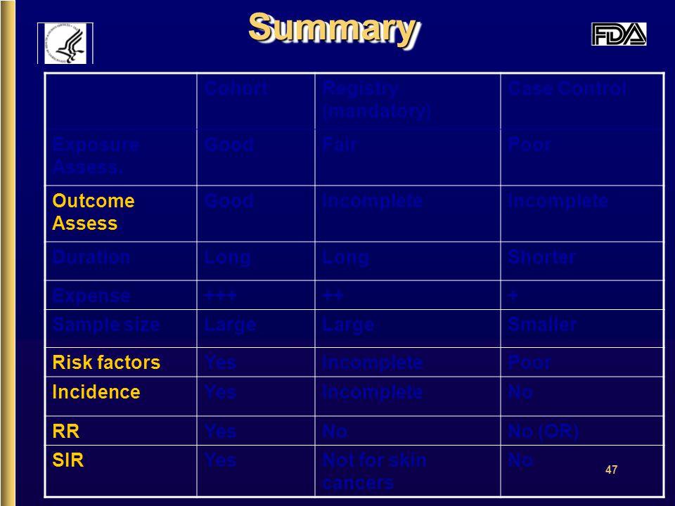47 SummarySummary CohortRegistry (mandatory) Case Control Exposure Assess.