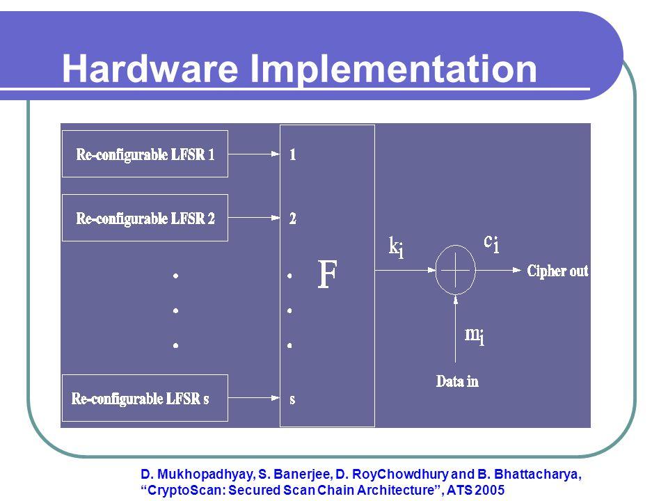 Hardware Implementation D.Mukhopadhyay, S. Banerjee, D.