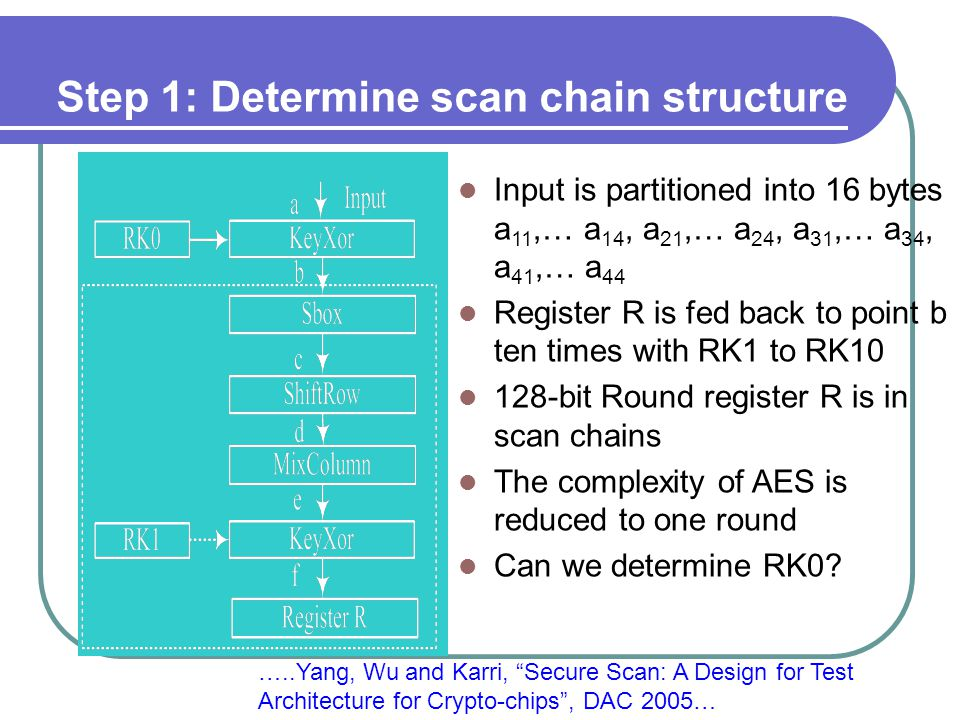 Step 1: Determine scan chain structure Input is partitioned into 16 bytes a 11,… a 14, a 21,… a 24, a 31,… a 34, a 41,… a 44 Register R is fed back to point b ten times with RK1 to RK10 128-bit Round register R is in scan chains The complexity of AES is reduced to one round Can we determine RK0.