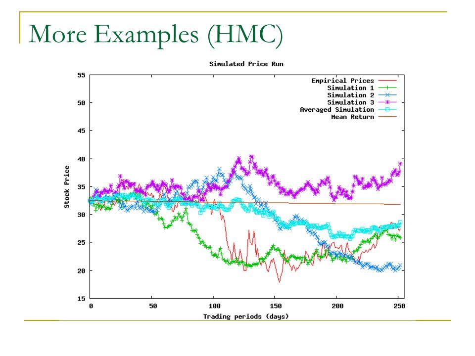 More Examples (HMC)