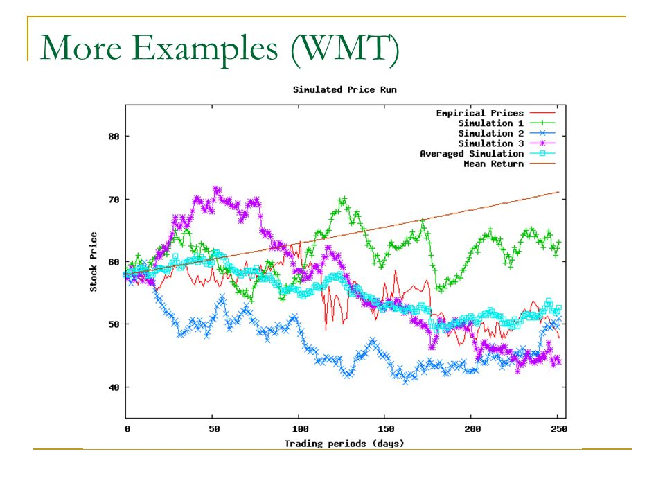 More Examples (WMT)