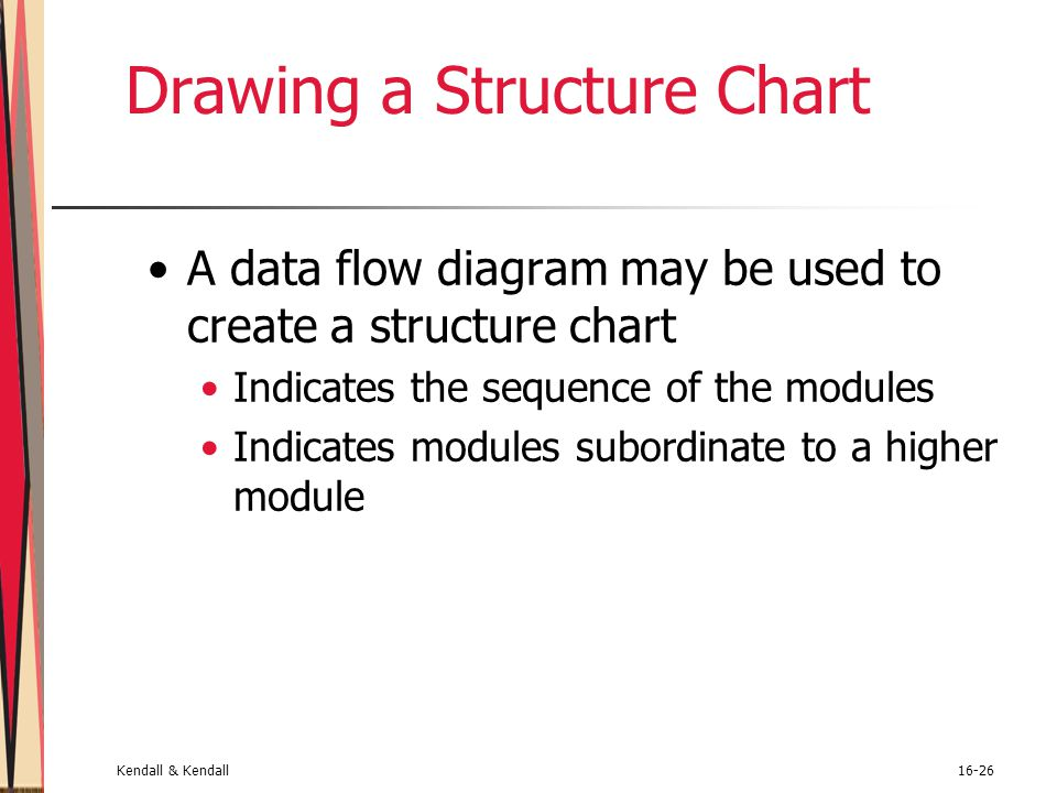 Kendall & Kendall16-26 Drawing a Structure Chart A data flow diagram may be used to create a structure chart Indicates the sequence of the modules Ind