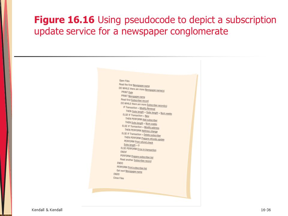 Kendall & Kendall16-36 Figure 16.16 Using pseudocode to depict a subscription update service for a newspaper conglomerate
