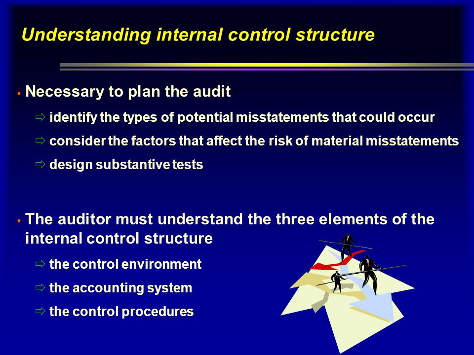Understanding internal control structure  Necessary to plan the audit  identify the types of potential misstatements that could occur  consider the
