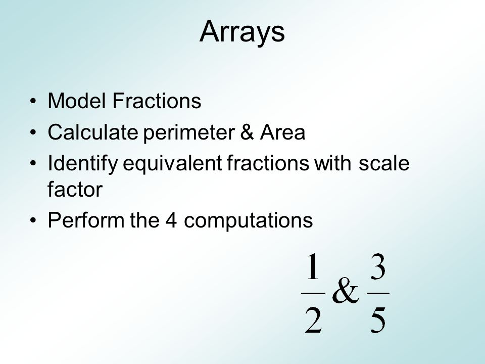 Arrays Model Fractions Calculate perimeter & Area Identify equivalent fractions with scale factor Perform the 4 computations
