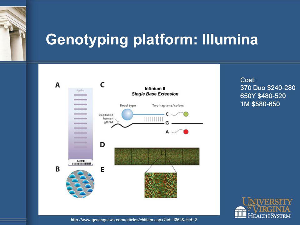 Genotyping platform: Illumina Cost: 370 Duo $240-280 650Y $480-520 1M $580-650 http://www.genengnews.com/articles/chtitem.aspx?tid=1862&chid=2