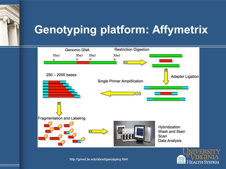 Genotyping platform: Affymetrix http://gmed.bu.edu/about/genotyping.html
