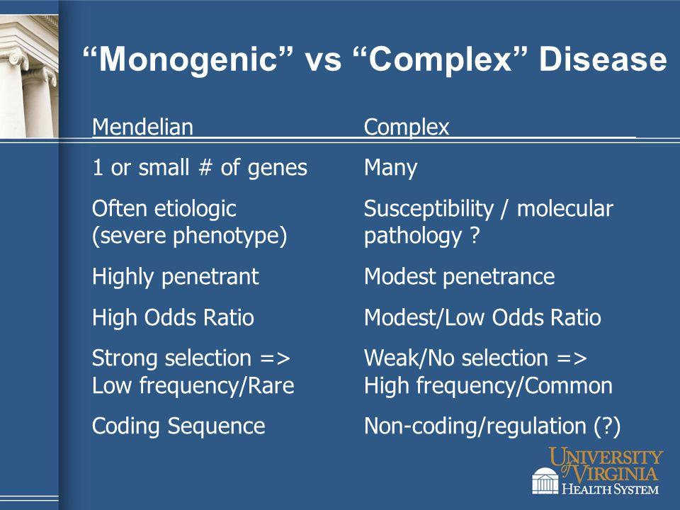 Monogenic vs Complex Disease MendelianComplex 1 or small # of genesMany Often etiologicSusceptibility / molecular (severe phenotype)pathology .