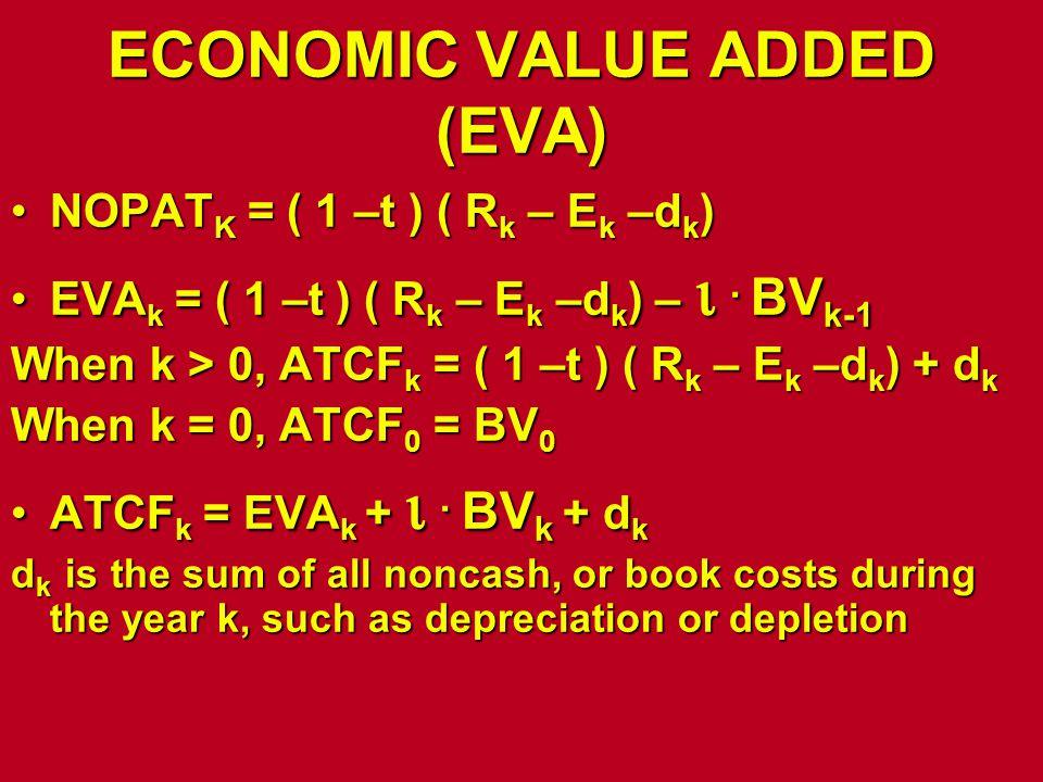 ECONOMIC VALUE ADDED (EVA) NOPAT K = ( 1 –t ) ( R k – E k –d k )NOPAT K = ( 1 –t ) ( R k – E k –d k ) EVA k = ( 1 –t ) ( R k – E k –d k ) – . BV k-1E