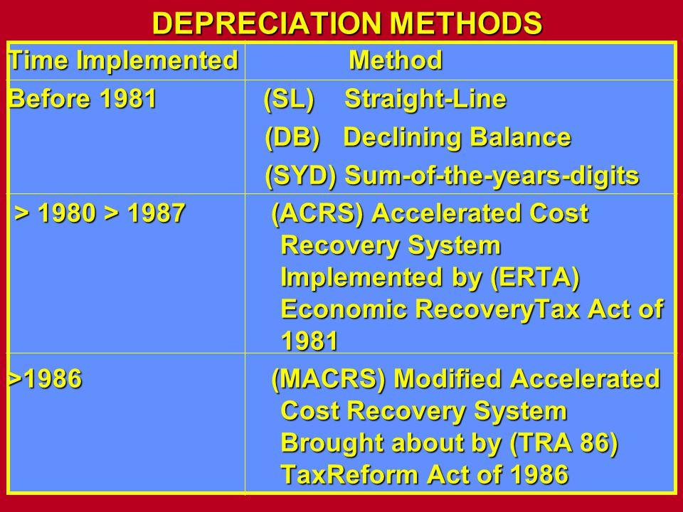 DEPRECIATION METHODS Time ImplementedMethod Before 1981 (SL) Straight-Line (DB) Declining Balance (DB) Declining Balance (SYD) Sum-of-the-years-digits