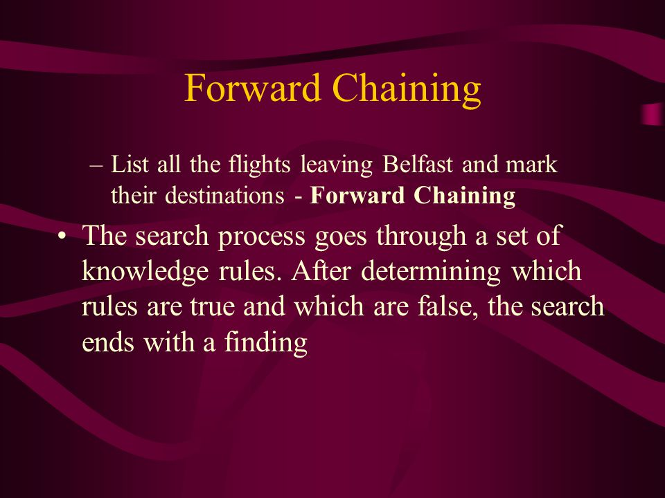 Forward Chaining –List all the flights leaving Belfast and mark their destinations - Forward Chaining The search process goes through a set of knowledge rules.