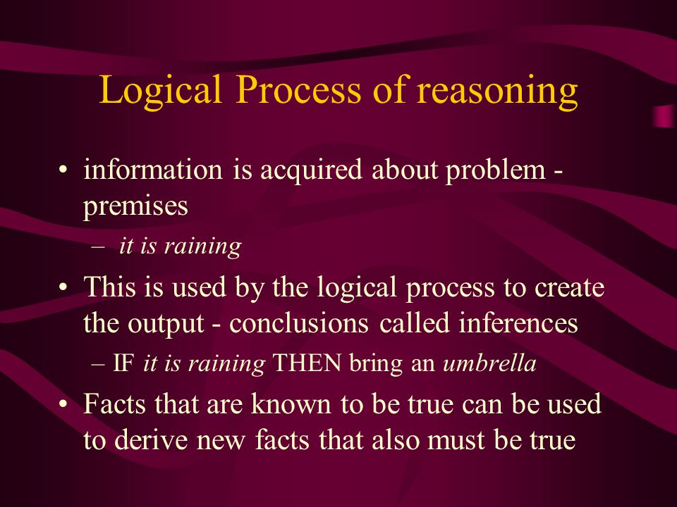 Logical Process of reasoning information is acquired about problem - premises – it is raining This is used by the logical process to create the output