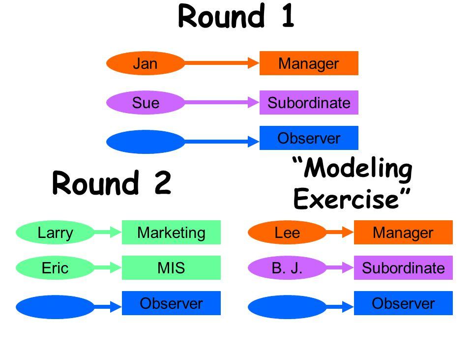 """Round 1 Jan Sue Round 2 """"Modeling Exercise"""" Eric Larry Manager Subordinate Observer MIS Marketing Observer B. J. Lee Subordinate Manager Observer"""