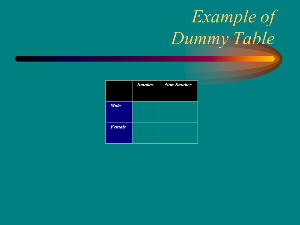 Example of Dummy Table SmokesNon-Smoker Male Female