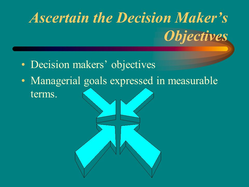 Ascertain the Decision Maker's Objectives Decision makers' objectives Managerial goals expressed in measurable terms.