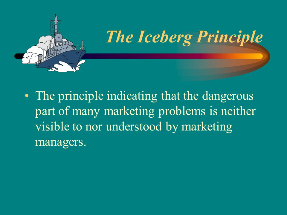 The Iceberg Principle The principle indicating that the dangerous part of many marketing problems is neither visible to nor understood by marketing managers.