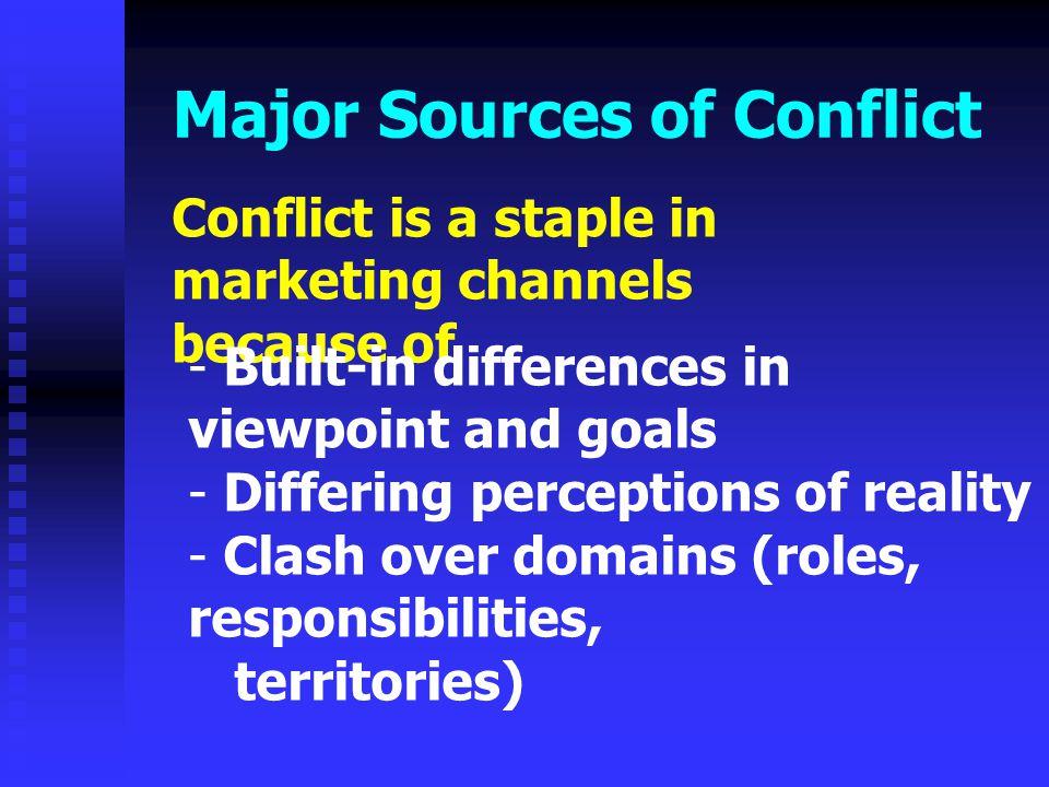 Conflict Resolution Strategies 2.