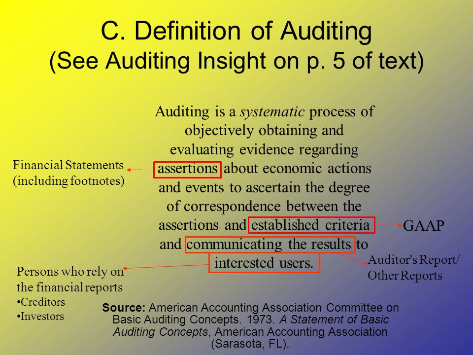 C. Definition of Auditing (See Auditing Insight on p. 5 of text) Auditing is a systematic process of objectively obtaining and evaluating evidence reg