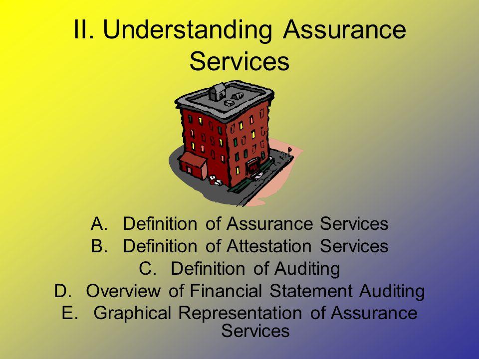 II. Understanding Assurance Services A.Definition of Assurance Services B.Definition of Attestation Services C.Definition of Auditing D.Overview of Fi