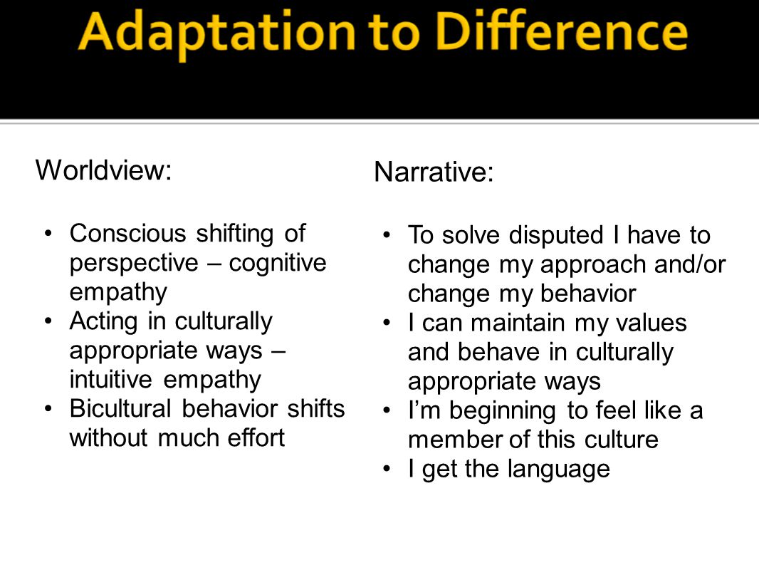 Worldview: Conscious shifting of perspective – cognitive empathy Acting in culturally appropriate ways – intuitive empathy Bicultural behavior shifts