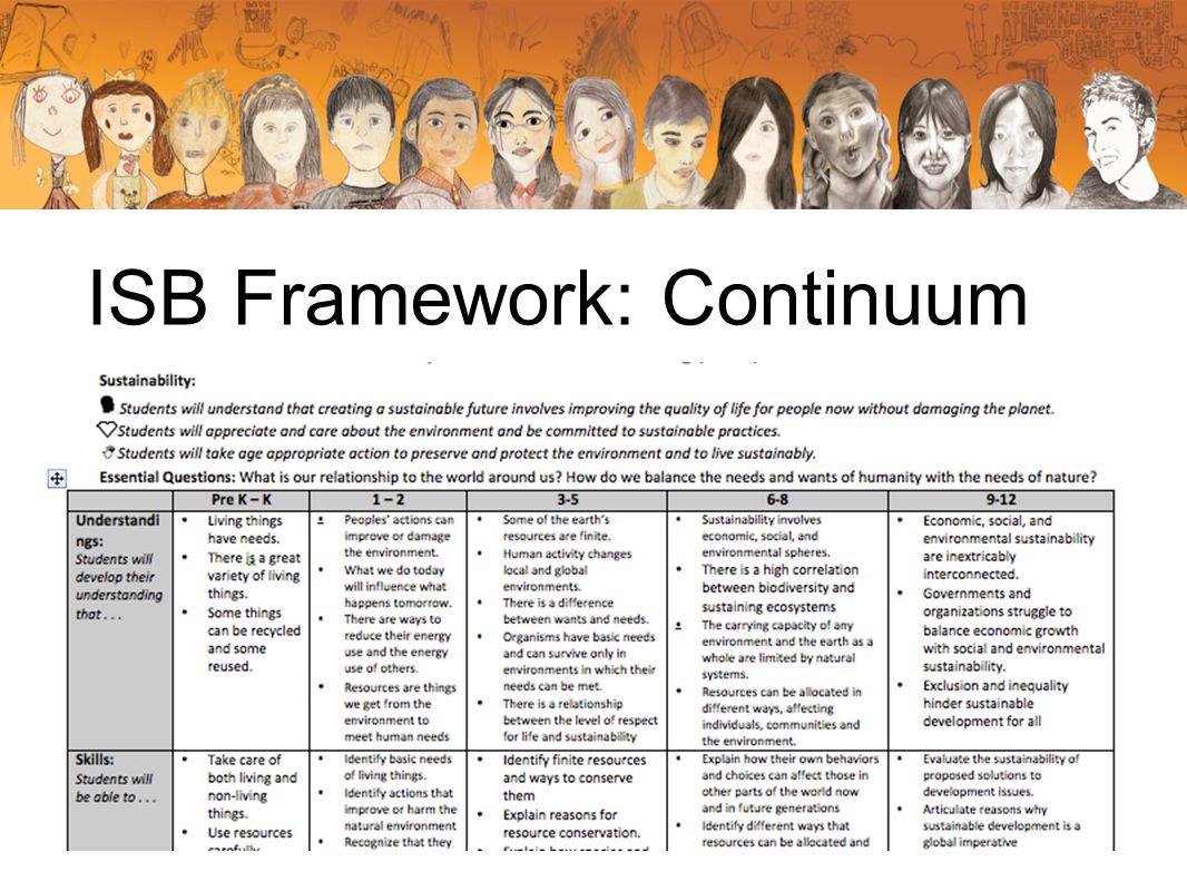 ISB Framework: Continuum