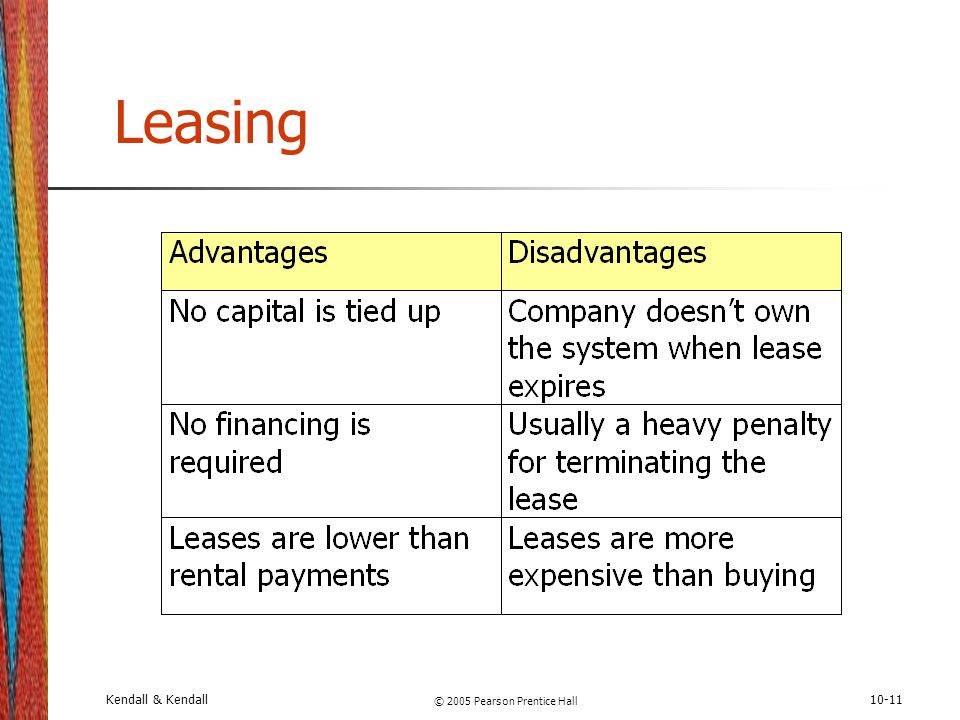 Kendall & Kendall © 2005 Pearson Prentice Hall 10-11 Leasing