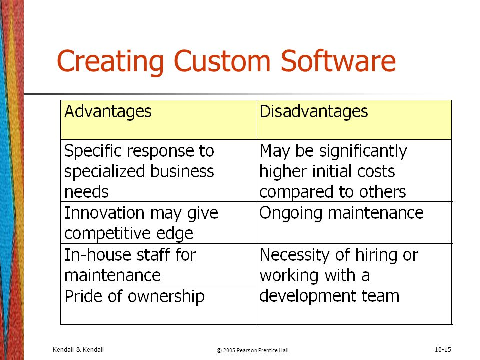 Kendall & Kendall © 2005 Pearson Prentice Hall 10-15 Creating Custom Software