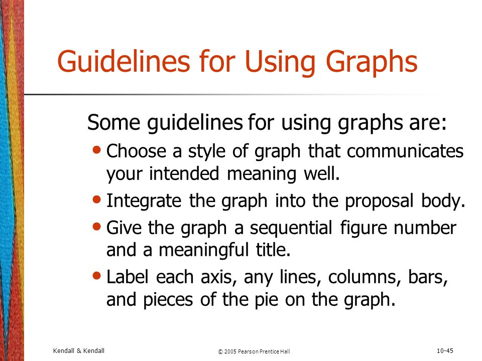 Kendall & Kendall © 2005 Pearson Prentice Hall 10-45 Guidelines for Using Graphs Some guidelines for using graphs are: Choose a style of graph that co