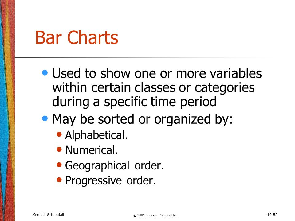 Kendall & Kendall © 2005 Pearson Prentice Hall 10-53 Bar Charts Used to show one or more variables within certain classes or categories during a speci
