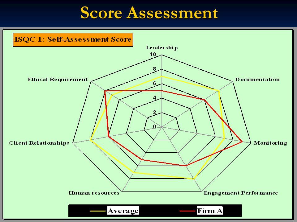 Score Assessment