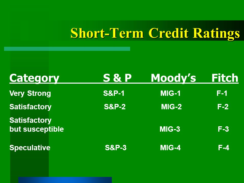 Short-Term Credit Ratings Category S & P Moody's Fitch Very Strong S&P-1 MIG-1 F-1 Satisfactory S&P-2 MIG-2 F-2 Satisfactory but susceptible MIG-3 F-3 Speculative S&P-3 MIG-4 F-4